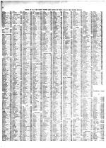 Index 004, Page 082, Ford County 1916
