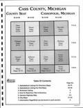 Table of Contents, Cass County 1999