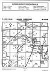 Map Image 068, Beltrami County 1998