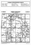 Map Image 084, Beltrami County 1998