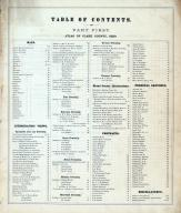 Table of Contents 1, Clark County 1875
