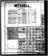 Mitchell City - Above Left, Davison County 1901