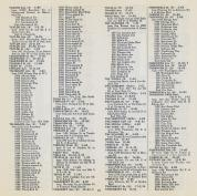 Street Index 093, Alameda County 1957