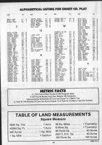 Landowners Index 001, Emmet County 1990 Published by Farm and Home Publishers, LTD
