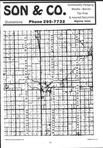 Index Map 2, Kossuth County 1984 Published by Farm and Home Publishers, LTD