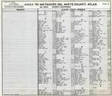 Index, Del Norte County 1949