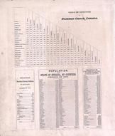Table of Distances, Dearborn County 1875