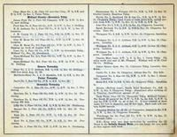 Index of Oil Wells 3, Isabella County 1929