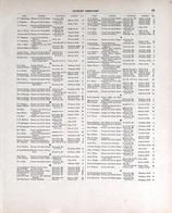 Patron's Directory of Andrew County 2, Andrew County 1909