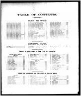 Table of Contents 1, Pulaski County 1906