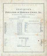 Statistics, References, Hancock County 1874