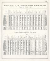 Statistics - Native Population - Page 216, Illinois State Atlas 1876