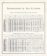 Statistics - Newspapers of All Classes, Illinois State Atlas 1876