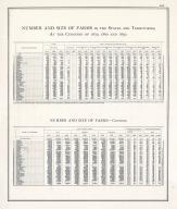 Statistics - Number and Sizes of Farms in the States and Territories - Page 226, Illinois State Atlas 1876