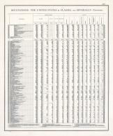 Statistics - Occupations - Page 222, Illinois State Atlas 1876