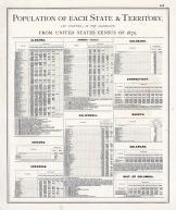 Statistics - Population of Each State and Territory - Page 208, Illinois State Atlas 1876