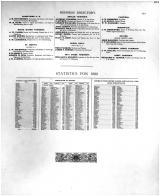 Franklin County Patrons Directory 5, Franklin County 1882 Microfilm