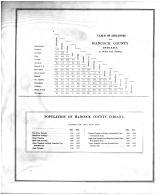 Table of Distaces, Population, Hancock County 1887