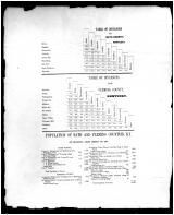 Table of Distances, Poplation, Bath and Fleming Counties 1884