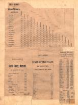 Population, Carroll County 1877