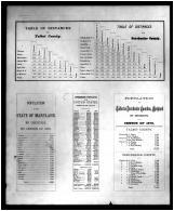 Table of Distances, Population Statistics, Talbot and Dorchester Counties 1877