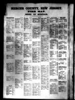 Index 1, Mercer County 1890