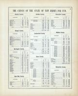 Census of the State of New Jersey for 1870 1, Monmouth County 1873