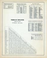 Table of Distances, Monmouth County 1873