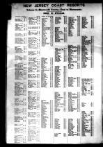 Index Specials, Monmouth County 1890
