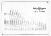 Table of Distances, Passaic County 1877