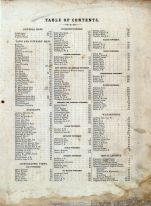 Table of Contents, Auglaize County 1880