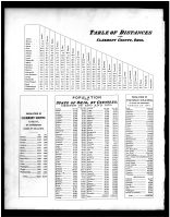 Table of Distances - Population, Clermont County 1870