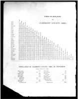 Table of Distances, Population, Clermont County 1891
