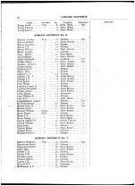 Miami County Residents Directory 032, Miami County 1883