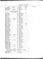 Miami County Residents Directory 038, Miami County 1883