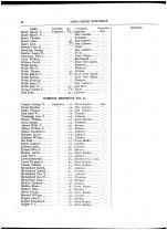Miami County Residents Directory 044, Miami County 1883