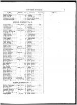 Miami County Residents Directory 045, Miami County 1883