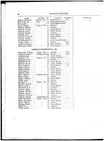 Miami County Residents Directory 058, Miami County 1883