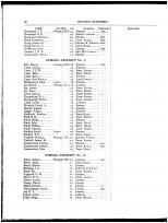 Miami County Residents Directory 080, Miami County 1883