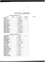Miami County Residents Directory 093, Miami County 1883