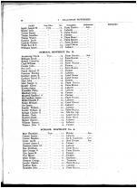 Miami County Residents Directory 094, Miami County 1883