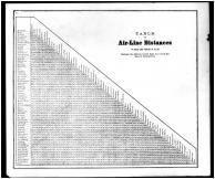 Table of Airline Distances, Montgomery County 1871