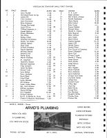 Viroqua Township Owners Directory, Ad - Arvid's Plumbing, Vernon County 1983