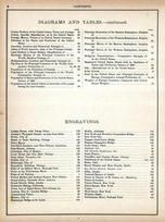 Table of Contents 2, World Atlas 1890