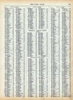 Page 142 - Population of the United States in 1910, World Atlas 1911c from Minnesota State and County Survey Atlas