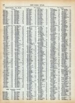Page 147 - Population of the United States in 1910, World Atlas 1911c from Minnesota State and County Survey Atlas