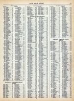 Page 148 - Population of the United States in 1910, World Atlas 1911c from Minnesota State and County Survey Atlas