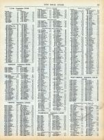 Page 152 - Population of the United States in 1910, World Atlas 1911c from Minnesota State and County Survey Atlas